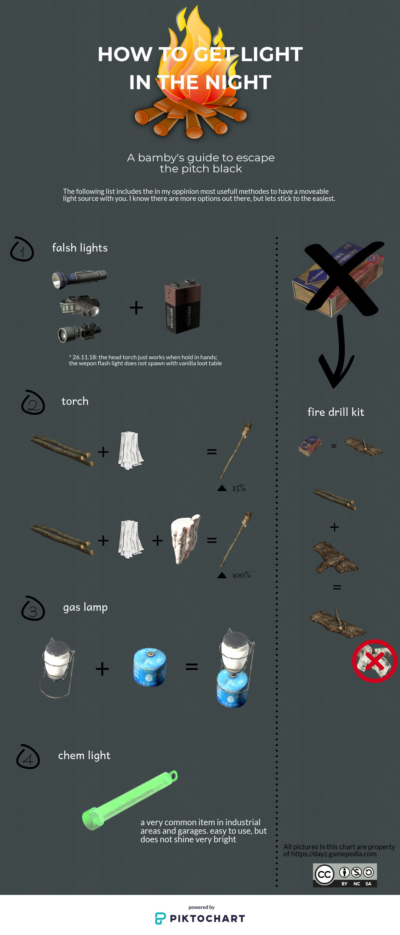 How to】 Repair Tent Dayz